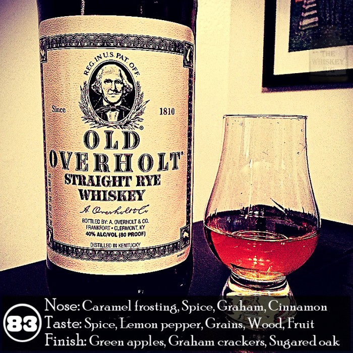 Old Overholt Review