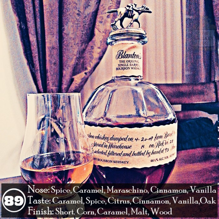 Blantons Single Barrel Bourbon Review