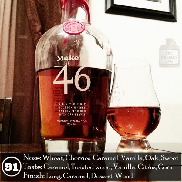 Makers 46 Review