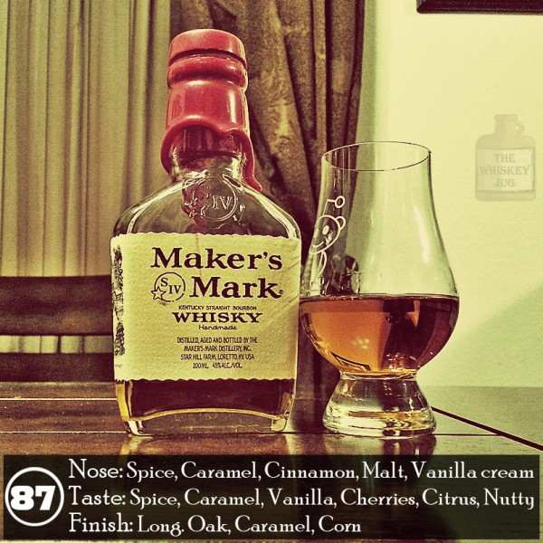 Makers Mark Review