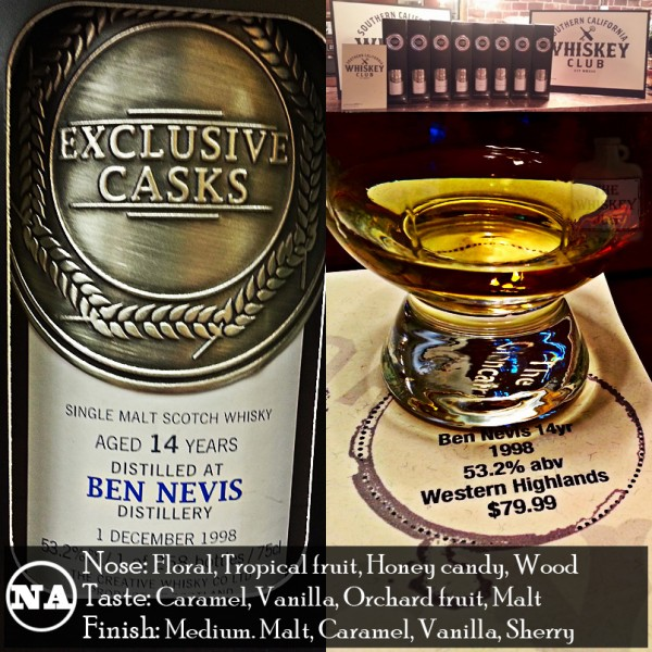 Ben Nevis 14 Review