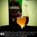 Glenfiddich 12 Review