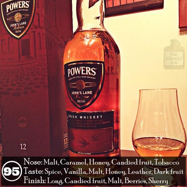 Power's 12 John's Lane Release Review
