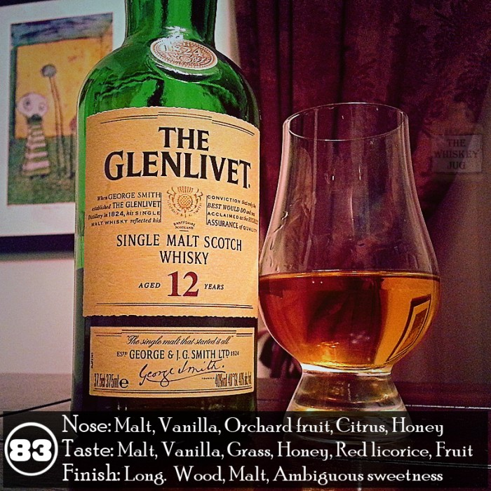 Glenlivet 12 Review
