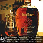 Four Roses Small Batch Limited Edition 2014 Review