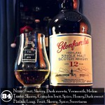 Glenfarclas 12 years Review