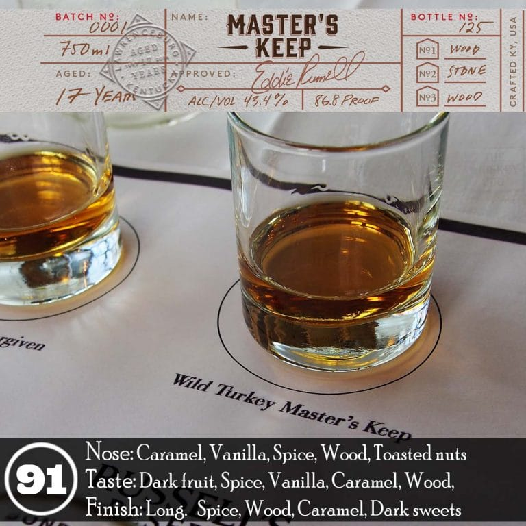 da5a6c0ca90 Russell s Reserve 1998 Review · Wild Turkey Master s Keep Review