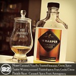 I.W. Harper Review