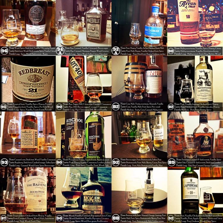 2015 TWJ Whiskey Awards aka My Favorite Whiskies From 2015