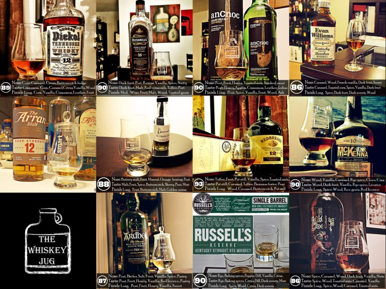 TWJ's Top 10 Not-Hard-To-Find Whiskies of 2015