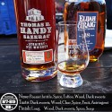 Thomas H. Handy Rye Review