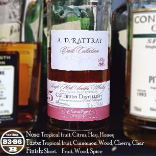1983 A.D. Rattray Coleburn 25 years Review