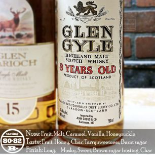 Glen Gyle 8 Years Review