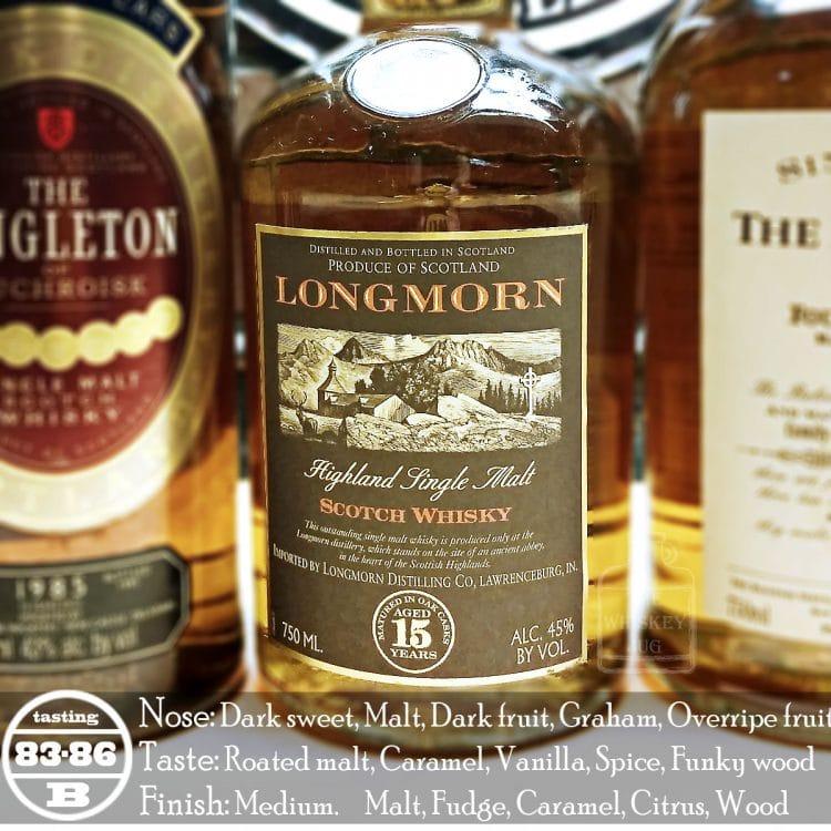 Longmorn 15 Review