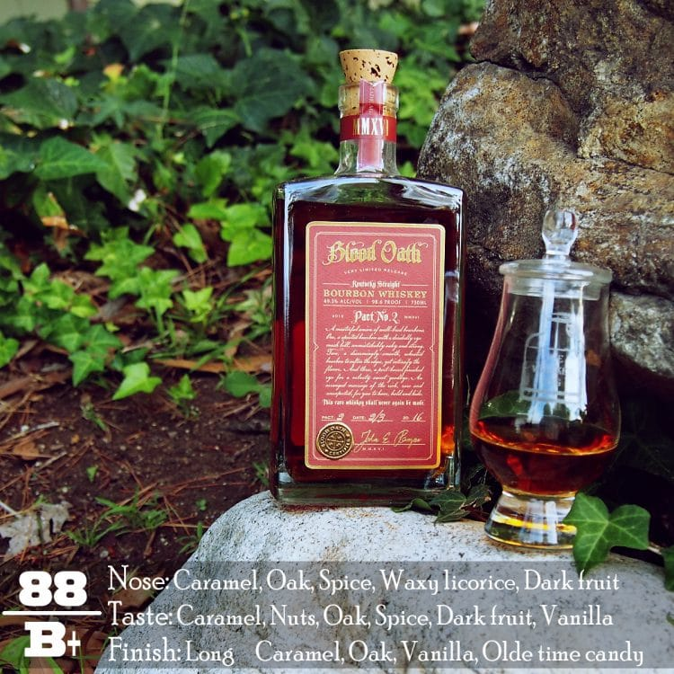 Blood Oath Pact 2 Review