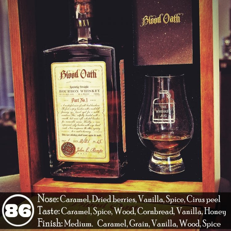 Blood Oath Pact 1 Review