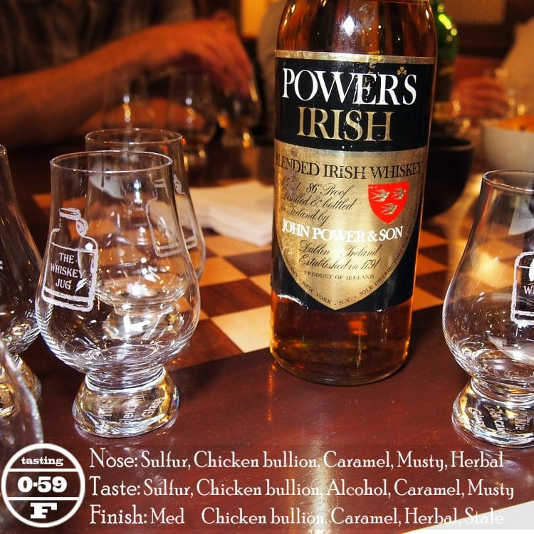 1970s Power's Irish Whiskey Review