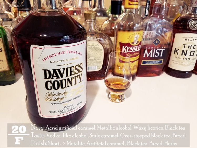 1980s Daviess County Blended Whiskey Review